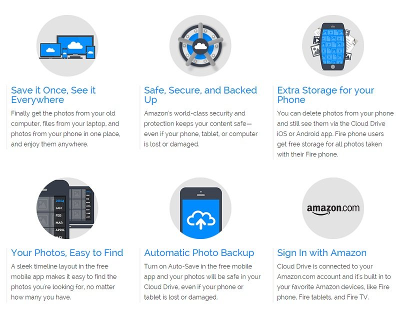 Features of amazon cloud drive