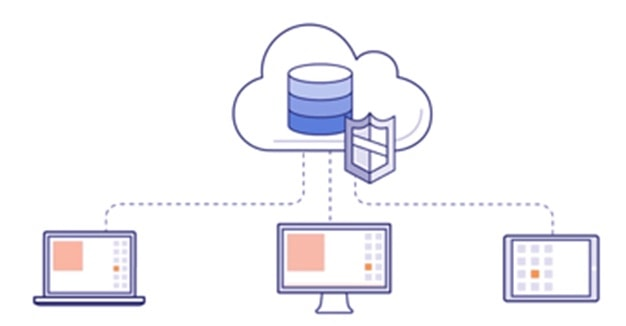 Multiple Device for AWS