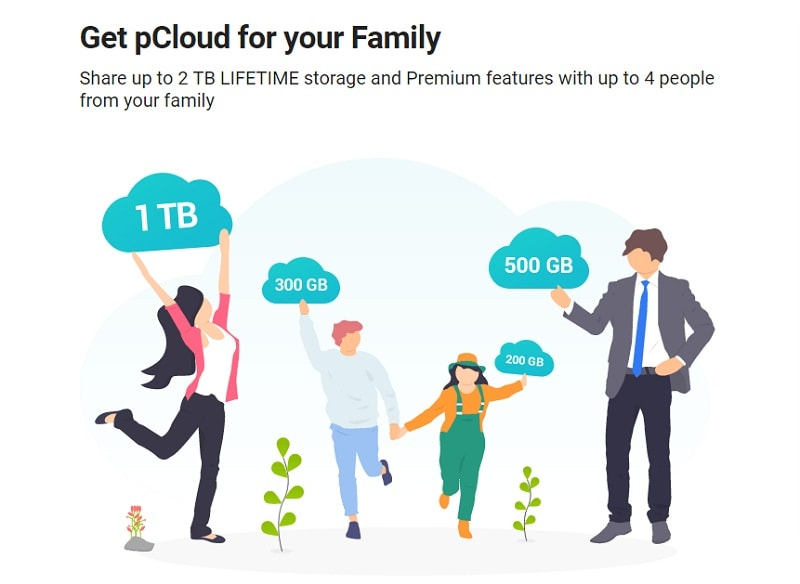 pCloud for Family
