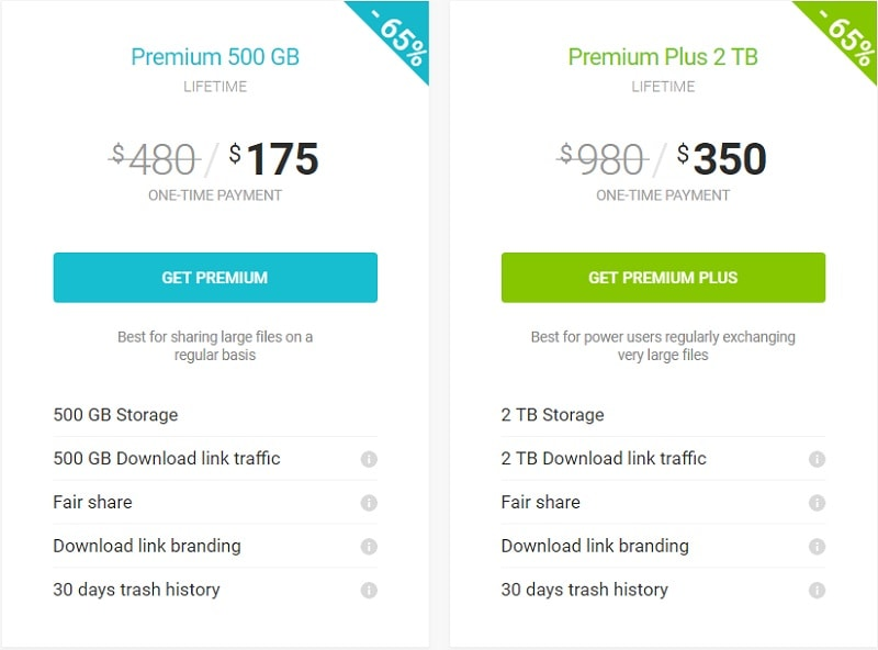 pCloud lifetime pricing