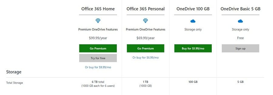 Screenshot 6 - Onedrive pricing