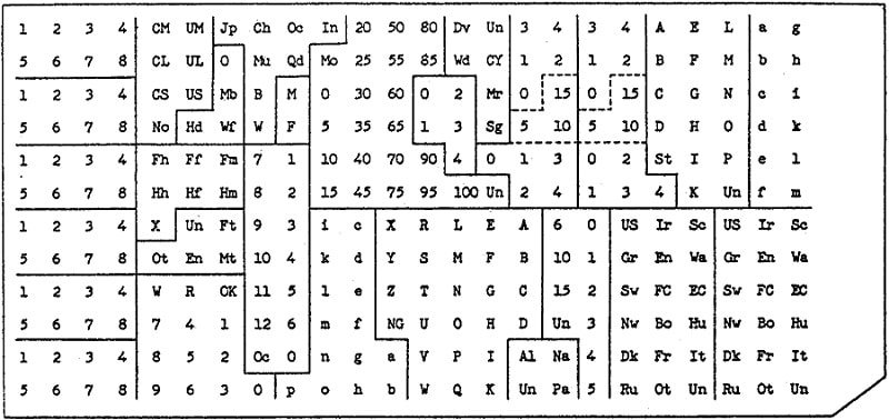 1890-punch card